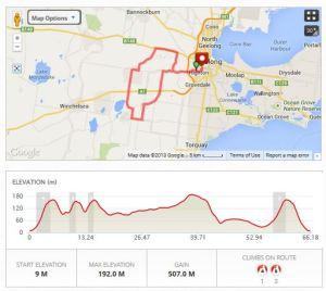 Shane's Barrabool Hills route